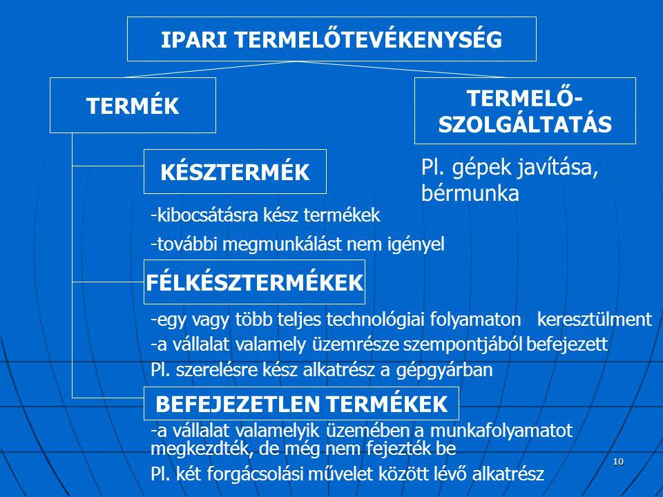 10 IPARI TERMELŐTEVÉKENYSÉG TERMELŐ- SZOLGÁLTATÁS TERMÉK KÉSZTERMÉK Pl.