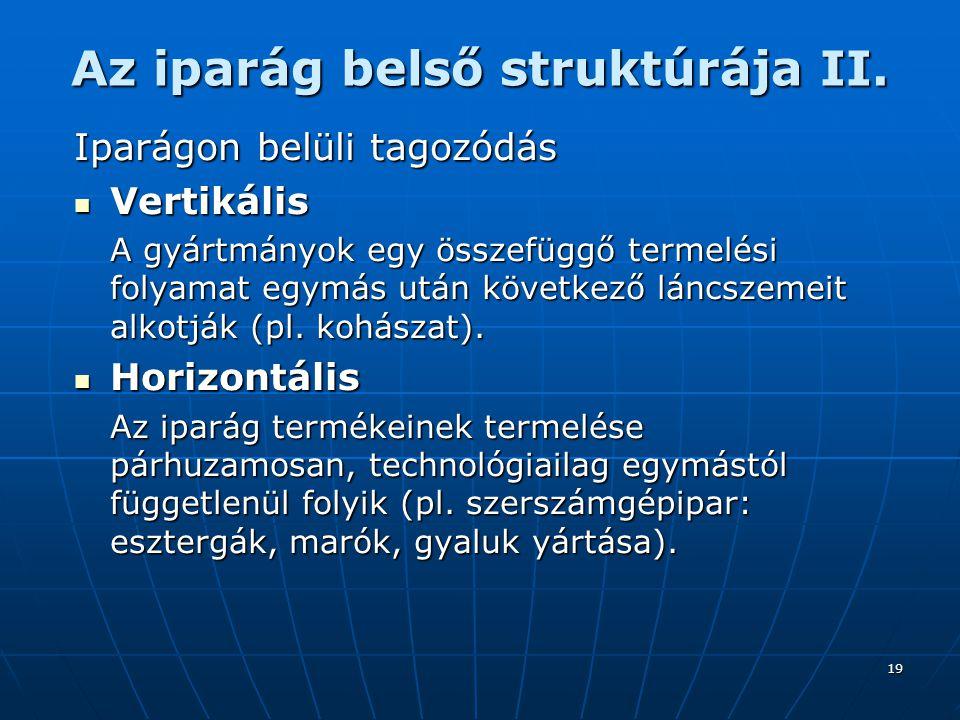 19 Az iparág belső struktúrája II.