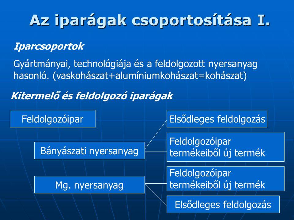 24 Az iparágak csoportosítása I.