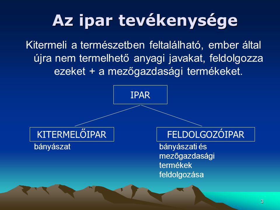 3 Az ipar tevékenysége Kitermeli a természetben feltalálható, ember által újra nem termelhető anyagi javakat, feldolgozza ezeket + a mezőgazdasági termékeket.