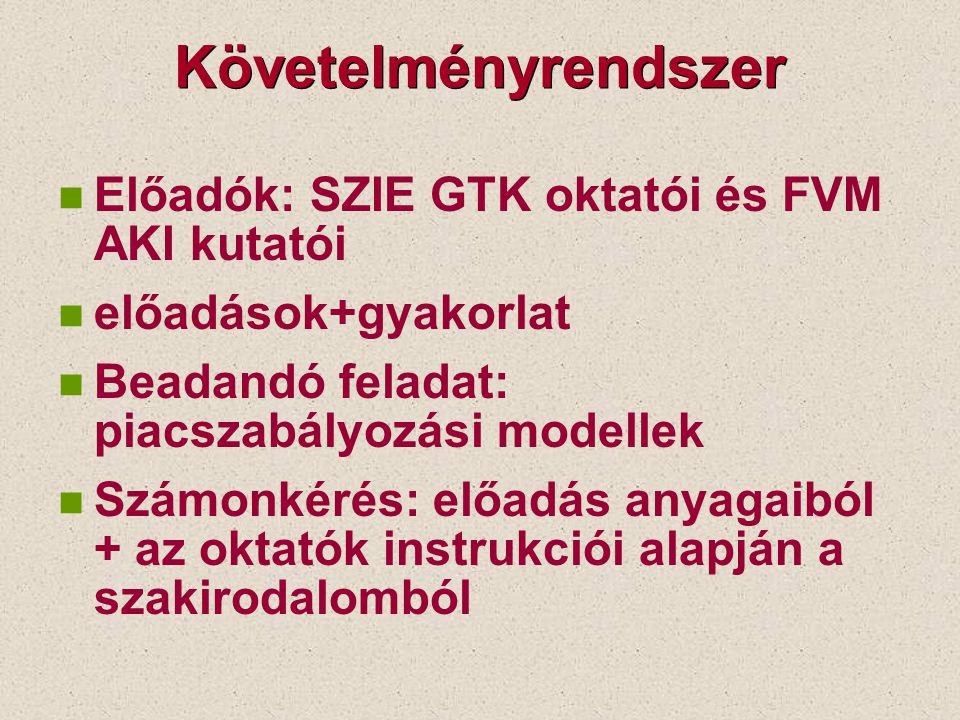 Követelményrendszer n Előadók: SZIE GTK oktatói és FVM AKI kutatói n előadások+gyakorlat n Beadandó feladat: piacszabályozási modellek n Számonkérés: