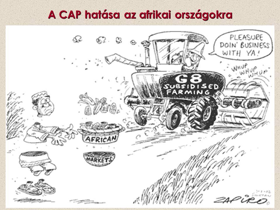 A CAP hatása az afrikai országokra