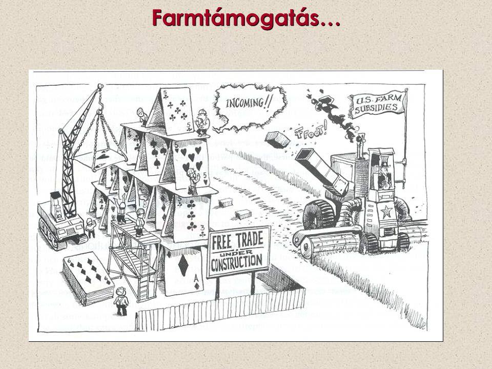 P QO P1P1 D1D1 S1S1 Q1Q1 Axióma 3.: Hosszú távon csökkenő élelmiszerárak
