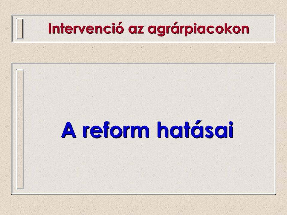 A reform hatásai Intervenció az agrárpiacokon