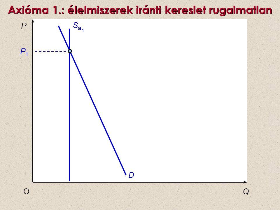 Export támogatás: költség-haszon elemzés P W* +s S PWPW D Q2 Q1 Ár Mennyiség Nettó jóléti veszteség = B+D+E+F+G megjegyzés: minél jobban esik P w annál nagyobb a veszteség P W* s Q4Q3 B A D C FE G Termelő nyeresége (A+B+C) Fogyasztó vesztesége (A+B) Kormányzat költségei (B+C+D+E+F+G) új export