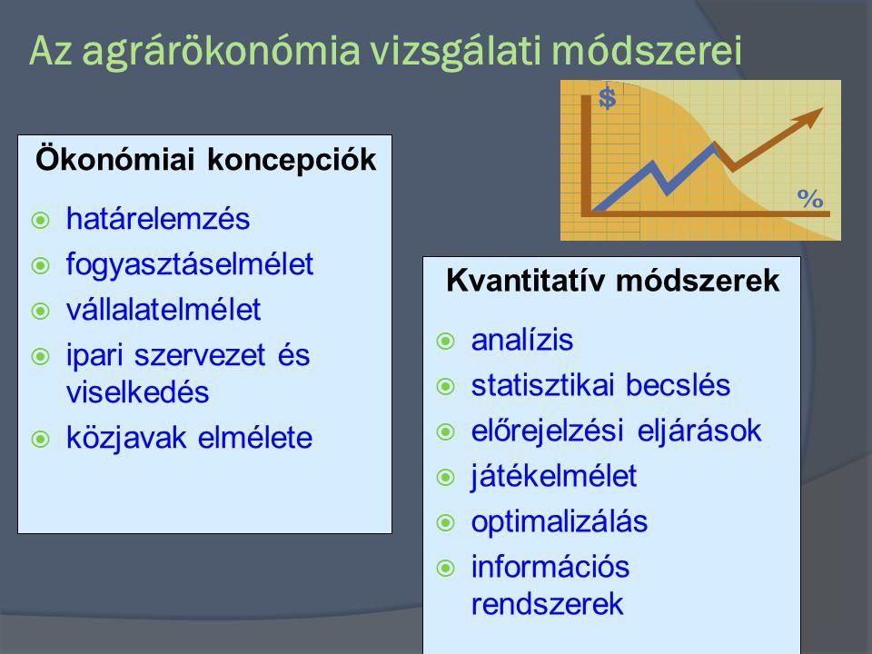 Az agrárökonómia vizsgálati módszerei Ökonómiai koncepciók  határelemzés  fogyasztáselmélet  vállalatelmélet  ipari szervezet és viselkedés  közj