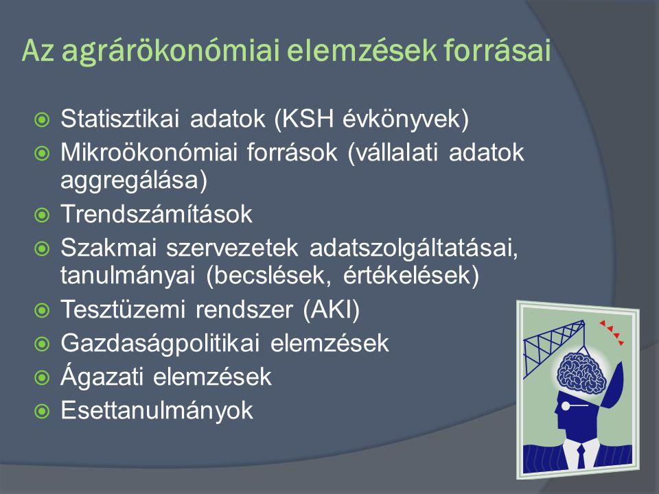 Az agrárökonómiai elemzések forrásai  Statisztikai adatok (KSH évkönyvek)  Mikroökonómiai források (vállalati adatok aggregálása)  Trendszámítások