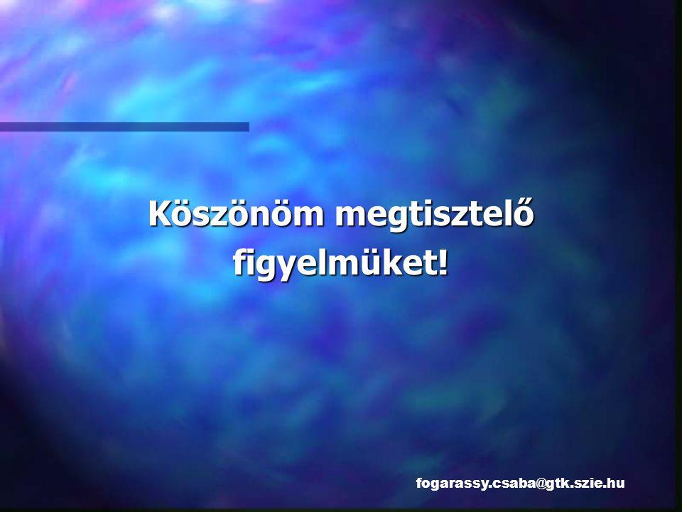 Köszönöm megtisztelő figyelmüket! fogarassy.csaba@gtk.szie.hu