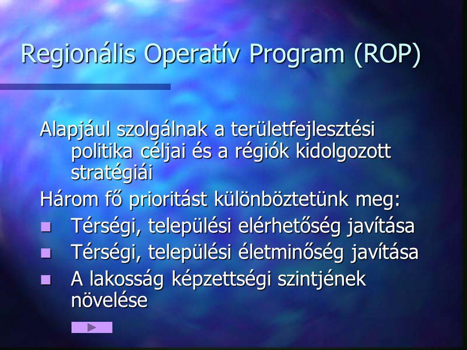 Regionális Operatív Program (ROP) Alapjául szolgálnak a területfejlesztési politika céljai és a régiók kidolgozott stratégiái Három fő prioritást külö
