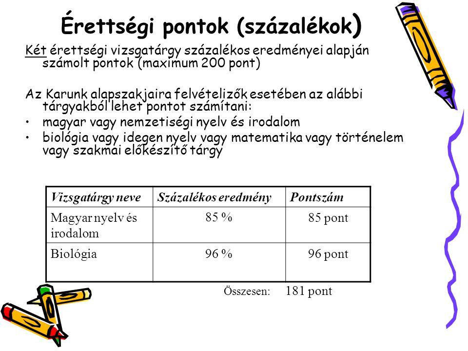 A tényleges pontszámítás A fenti példa alapján: A pontszámítás két módja az ALAPKÉPZÉSBEN: a tanulmányi pontok és az érettségi pontok összege, hozzáadva a többletpontokat, 181+170=351+ többletpontok az érettségi pontok kétszerese, hozzáadva a többletpontokat 181x2=362+többletpontok Azaz az utóbbi pontszámítás kedvezőbb a pályázó számára!
