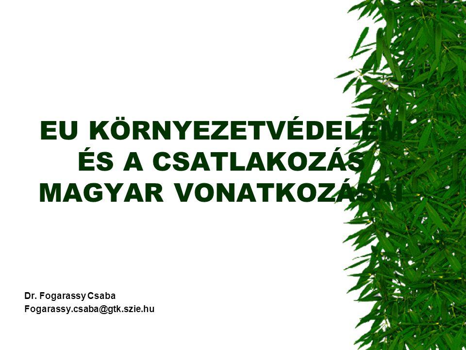 KÖSZÖNÖM A MEGTISZTELŐ FIGYELMET! fogarassy.csaba@gtk.szie.hu