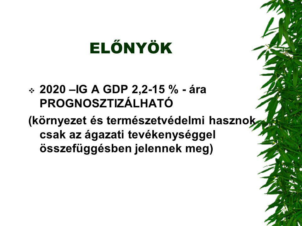 ELŐNYÖK  2020 –IG A GDP 2,2-15 % - ára PROGNOSZTIZÁLHATÓ (környezet és természetvédelmi hasznok csak az ágazati tevékenységgel összefüggésben jelennek meg)