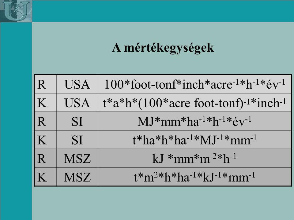 A mértékegységek RUSA100*foot-tonf*inch*acre -1 *h -1 *év -1 KUSAt*a*h*(100*acre foot-tonf) -1 *inch -1 RSIMJ*mm*ha -1 *h -1 *év -1 KSIt*ha*h*ha -1 *MJ -1 *mm -1 RMSZkJ *mm*m -2 *h -1 KMSZt*m 2 *h*ha -1 *kJ -1 *mm -1