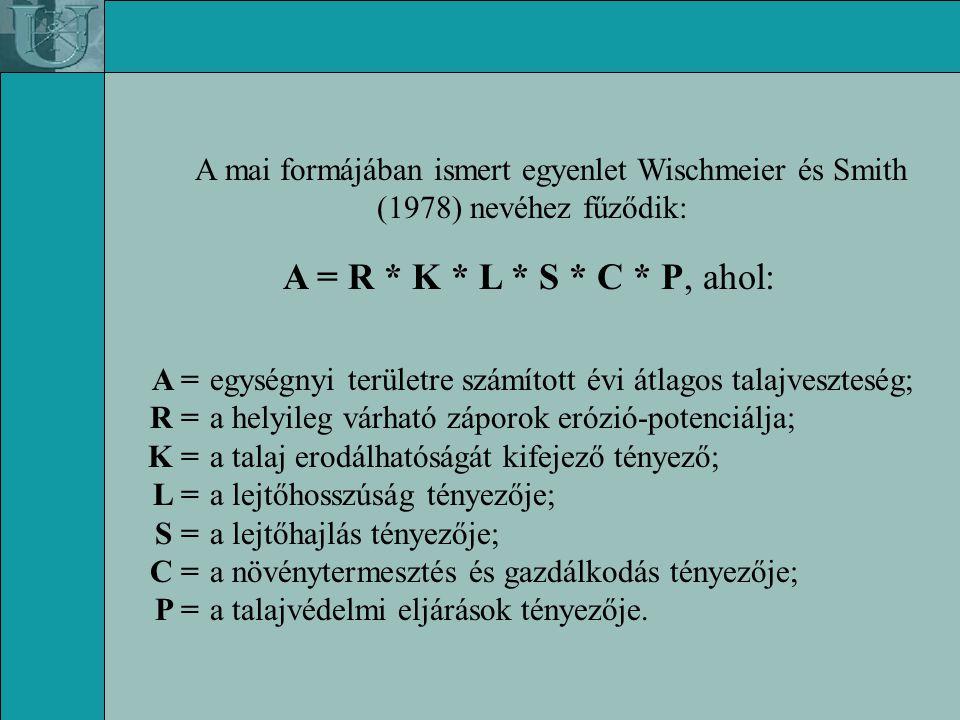 Az egyetemes talajveszteség-becslési egyenlet (USLE) K tényezőjének vizsgálata IRODALMI ÁTTEKINTÉSIRODALMI ÁTTEKINTÉS A tolerálható talajveszteség (T érték) mértéke Szerző(k)Növényzet/talajT érték Foster és Wischmeier (1974)természetes0,25-1,48 t*ha -1* év -1 Soil Conserv.