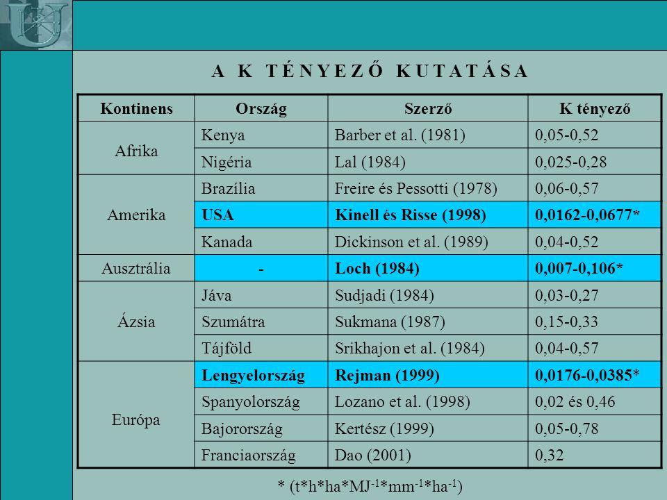A talajveszteség veszélyeztetettségi osztályok területi kiterjedése (a szántóföldön mindenhol kukorica növényborítást feltételezve)