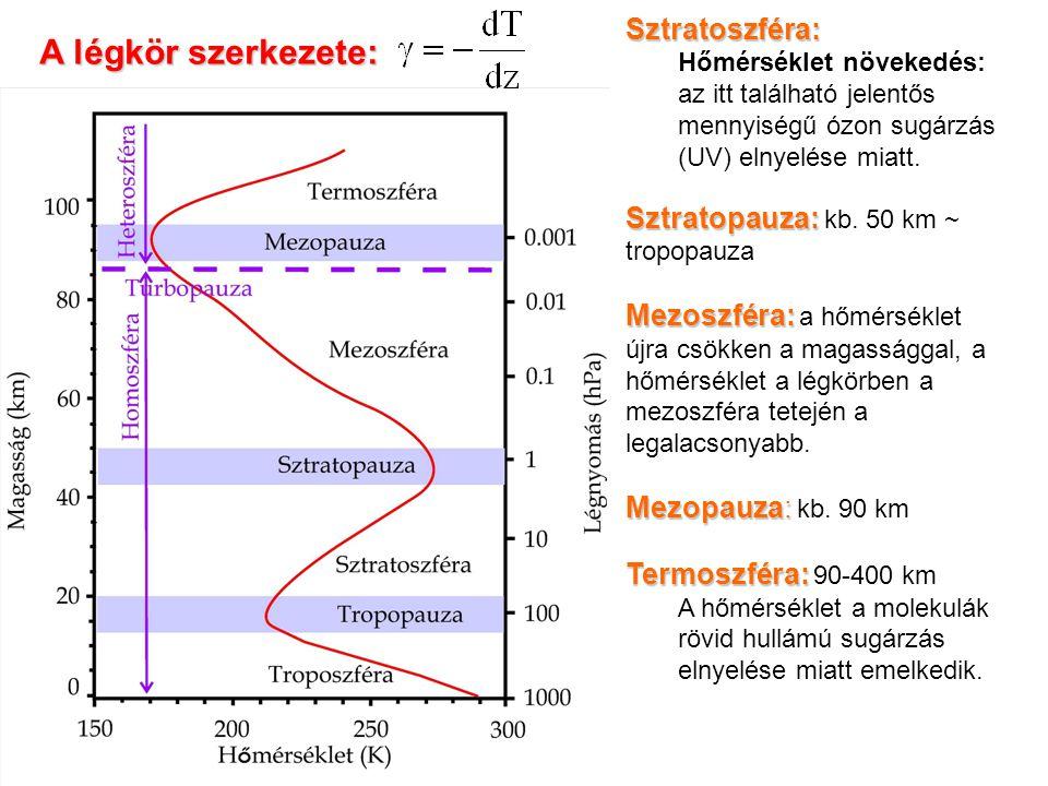 A légkör szerkezete: Sztratoszféra: Hőmérséklet növekedés: az itt található jelentős mennyiségű ózon sugárzás (UV) elnyelése miatt. Sztratopauza: Sztr