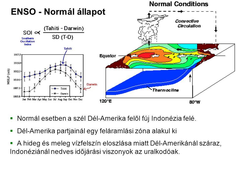  Normál esetben a szél Dél-Amerika felől fúj Indonézia felé.  Dél-Amerika partjainál egy feláramlási zóna alakul ki  A hideg és meleg vízfelszín el