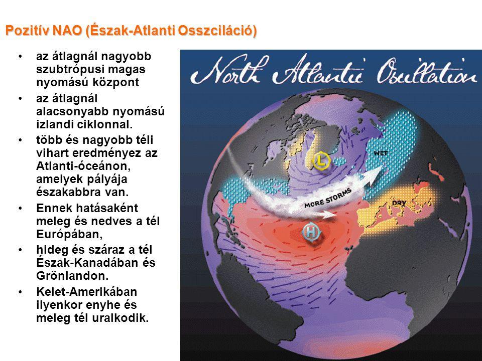 Pozitív NAO (Észak-Atlanti Osszciláció) az átlagnál nagyobb szubtrópusi magas nyomású központ az átlagnál alacsonyabb nyomású izlandi ciklonnal.