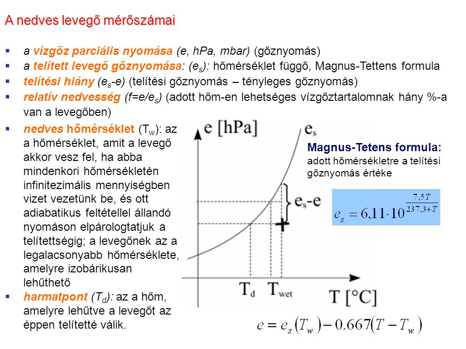 A nedves levegő mérőszámai  a vízgőz parciális nyomása (e, hPa, mbar) (gőznyomás)  a telített levegő gőznyomása: (e s ): hőmérséklet függő, Magnus-T