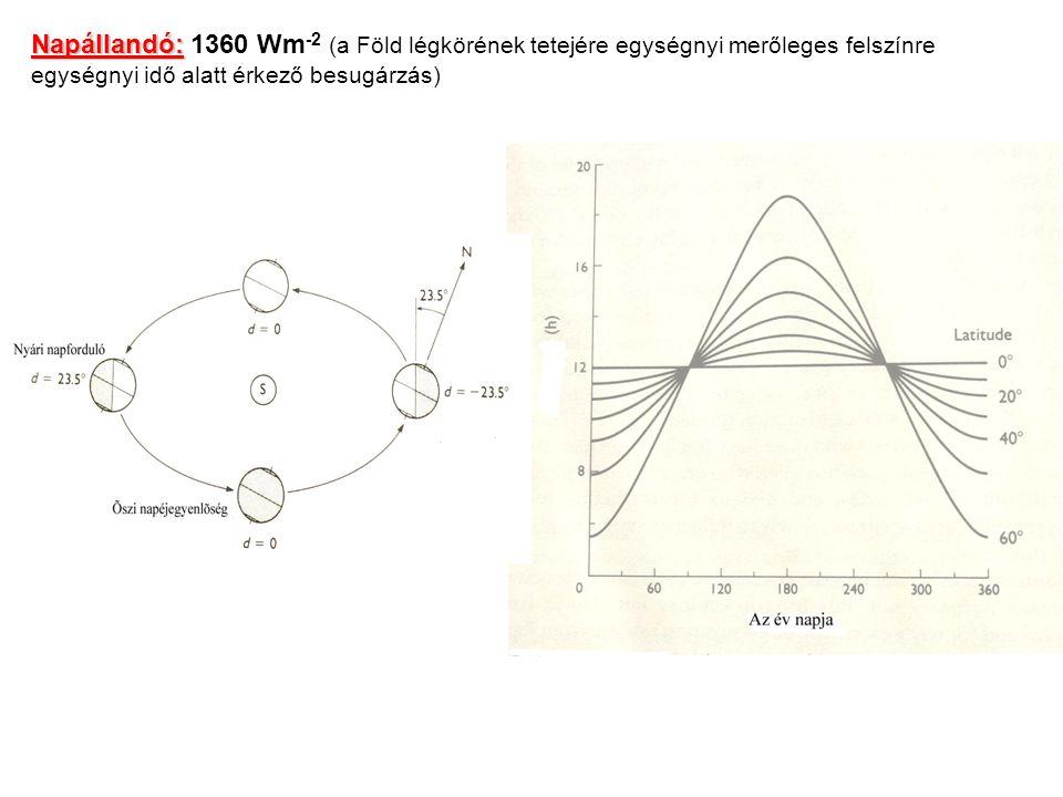 Napállandó: Napállandó: 1360 Wm -2 (a Föld légkörének tetejére egységnyi merőleges felszínre egységnyi idő alatt érkező besugárzás)