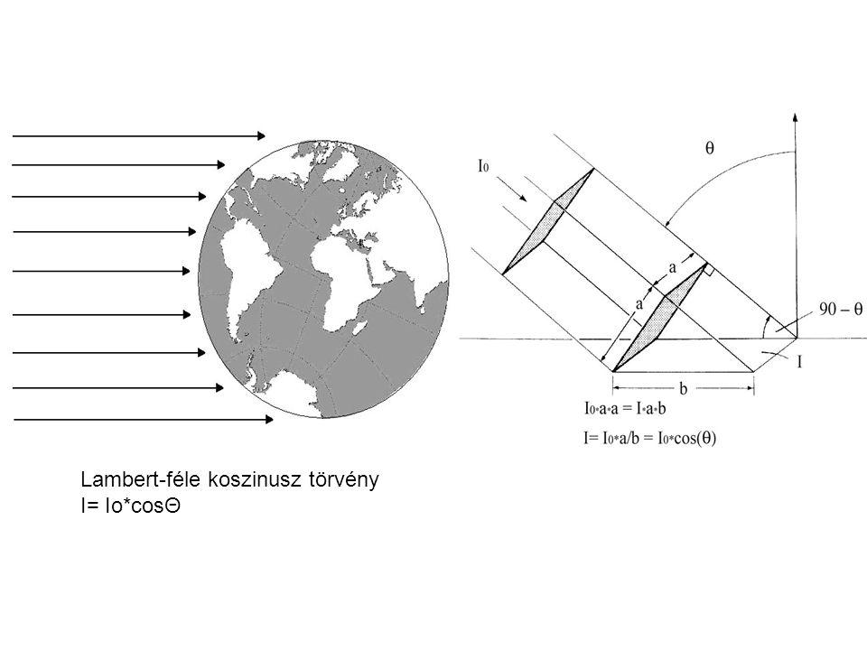 Éghajlati övek (többféle osztályozás): SZOLÁRIS jellegű - csak a Nap évi járása alakítja ki, csillagászati elkülönítés  3 öv trópusi öv:  trópusi öv: a besugárzás mennyisége a legnagyobb, és legalább egyszer zeniten delel a Nap (térítők között) mérsékelt öv:  mérsékelt öv: a Nap minden nap felkel és lenyugszik, de egyszer sem delel a zenitben poláris öv:  poláris öv: a sarkkörön túl, a besug.