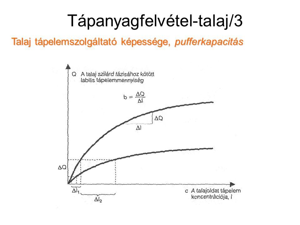 Tápanyagfelvétel-talaj/3 Talaj tápelemszolgáltató képessége, pufferkapacitás