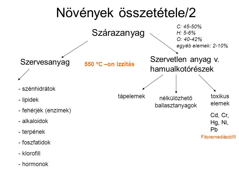 Szuperfoszfát Ca(H 2 PO 4 ) 2.