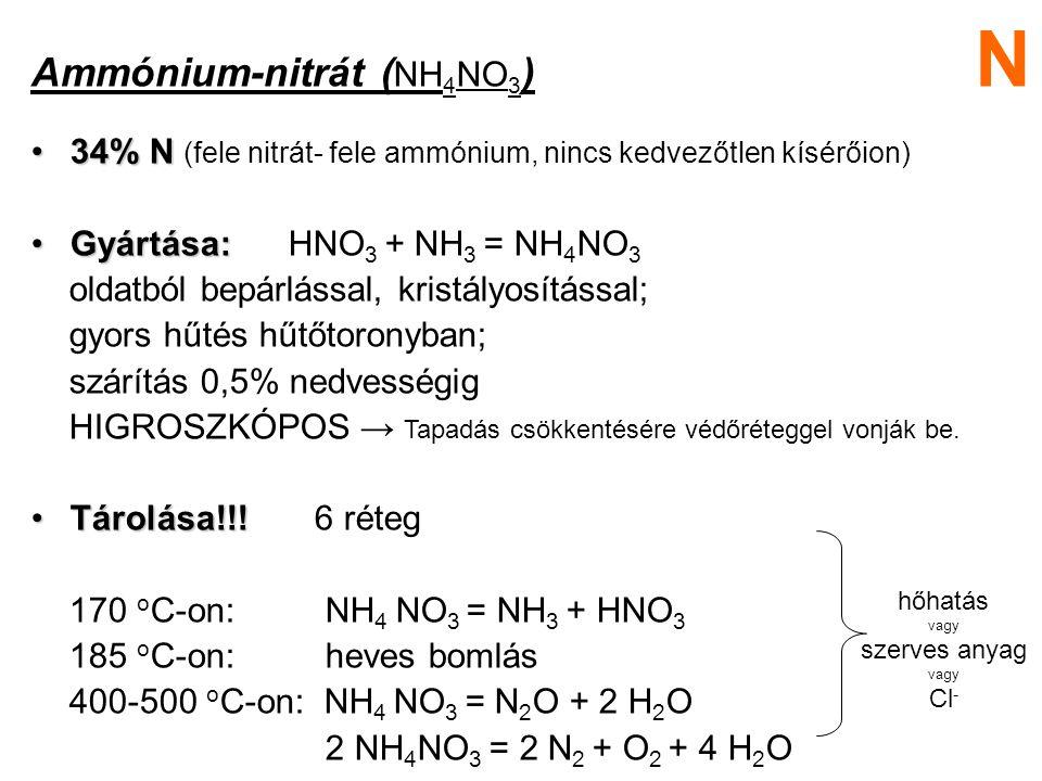 Ammónium-nitrát ( NH 4 NO 3 ) 34% N34% N (fele nitrát- fele ammónium, nincs kedvezőtlen kísérőion) Gyártása:Gyártása: HNO 3 + NH 3 = NH 4 NO 3 oldatbó