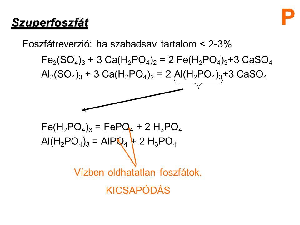 Szuperfoszfát Foszfátreverzió: ha szabadsav tartalom < 2-3% Fe 2 (SO 4 ) 3 + 3 Ca(H 2 PO 4 ) 2 = 2 Fe(H 2 PO 4 ) 3 +3 CaSO 4 Al 2 (SO 4 ) 3 + 3 Ca(H 2