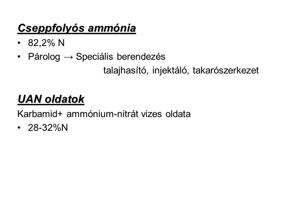 Cseppfolyós ammónia 82,2% N Párolog → Speciális berendezés talajhasító, injektáló, takarószerkezet UAN oldatok Karbamid+ ammónium-nitrát vizes oldata