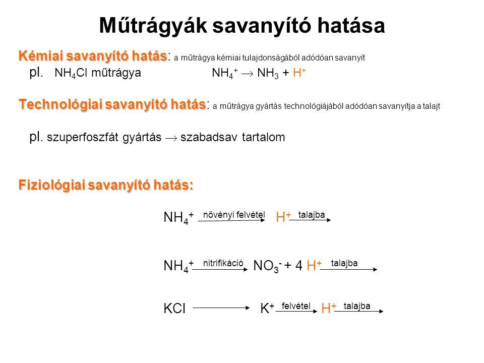 Műtrágyák savanyító hatása Kémiai savanyító hatás Kémiai savanyító hatás: a műtrágya kémiai tulajdonságából adódóan savanyít pl. NH 4 Cl műtrágyaNH 4