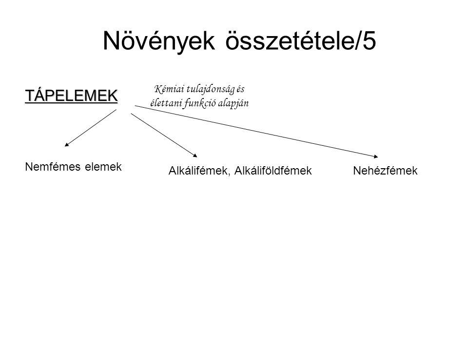 Növények összetétele/5 TÁPELEMEK elemcsoport Felvétel és szállítás Elemek szerepe élettani, biokémiai funkciója C, O H Gáz alakban (CO 2, O 2 ) HCO 3 -, H 2 O Szerves vegyületek legfontosabb építőkövei N, S, P, B, S Felvétel: NO 3 -, NH 4 +, H 2 PO 4 -, HPO 4 2-, SO 4 2- stb.