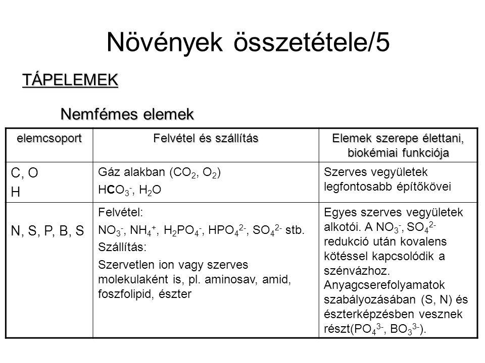 Növények összetétele/5 TÁPELEMEK elemcsoport Felvétel és szállítás Elemek szerepe élettani, biokémiai funkciója C, O H Gáz alakban (CO 2, O 2 ) HCO 3