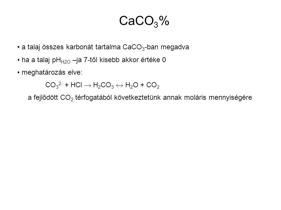 CaCO 3 % a talaj összes karbonát tartalma CaCO 3 -ban megadva ha a talaj pH H2O –ja 7-től kisebb akkor értéke 0 meghatározás elve: CO 3 2- + HCl  H 2
