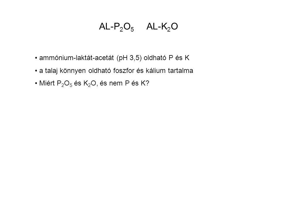 AL-P 2 O 5 AL-K 2 O ammónium-laktát-acetát (pH 3,5) oldható P és K a talaj könnyen oldható foszfor és kálium tartalma Miért P 2 O 5 és K 2 O, és nem P