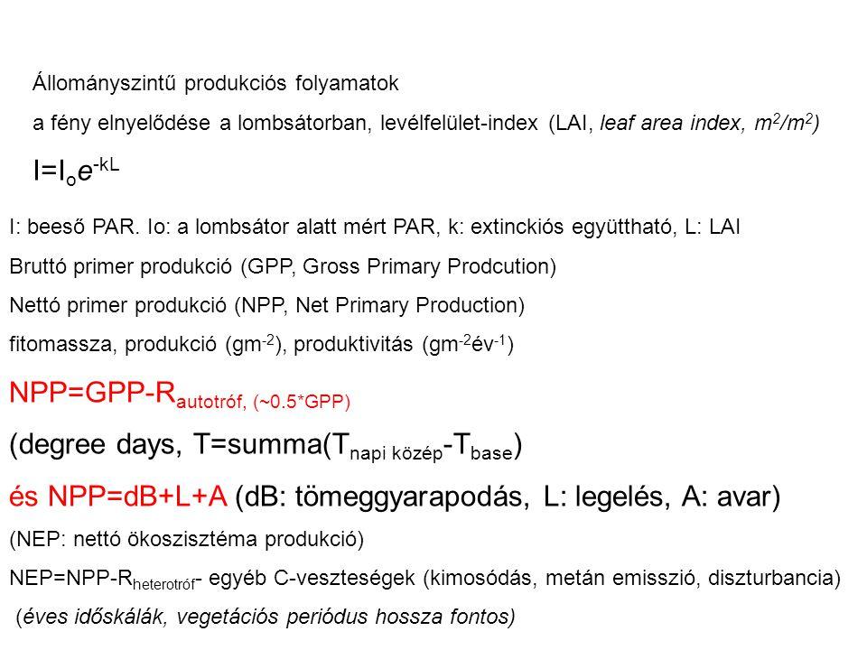Állományszintű produkciós folyamatok a fény elnyelődése a lombsátorban, levélfelület-index (LAI, leaf area index, m 2 /m 2 ) I=I o e -kL I: beeső PAR.