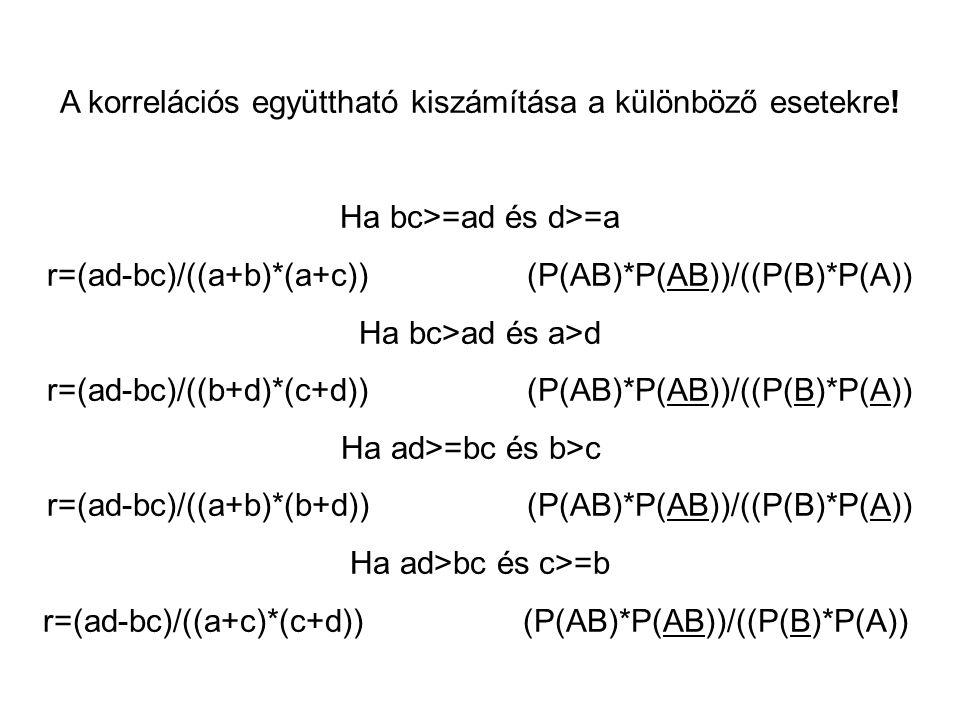 A korrelációs együttható kiszámítása a különböző esetekre! Ha bc>=ad és d>=a r=(ad-bc)/((a+b)*(a+c))(P(AB)*P(AB))/((P(B)*P(A)) Ha bc>ad és a>d r=(ad-b