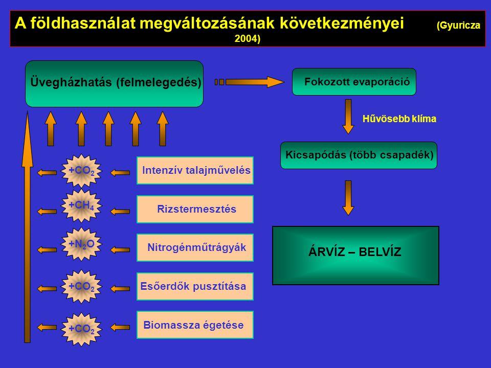 A talajok fizikai és biológiai állapotának javítása 1.
