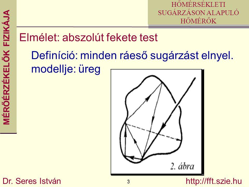 MÉRŐÉRZÉKELŐK FIZIKÁJA Dr.