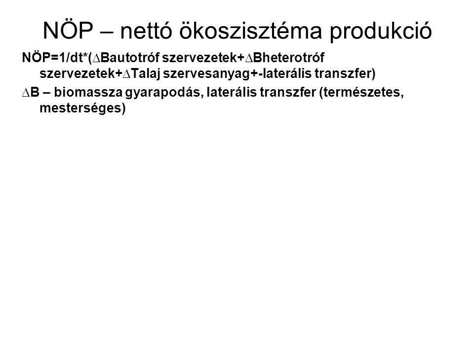 NÖP – nettó ökoszisztéma produkció NÖP=1/dt*(  Bautotróf szervezetek+  Bheterotróf szervezetek+  Talaj szervesanyag+-laterális transzfer)  B – bio