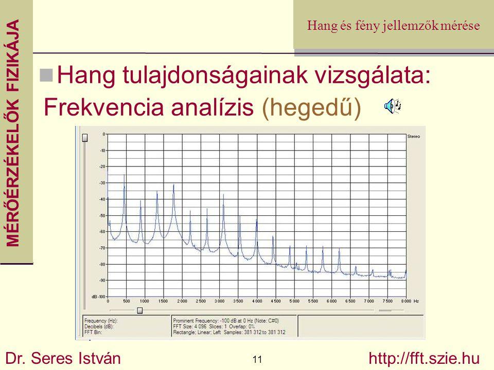 MÉRŐÉRZÉKELŐK FIZIKÁJA Dr. Seres István 11 http://fft.szie.hu Hang és fény jellemzők mérése Hang tulajdonságainak vizsgálata: Frekvencia analízis (heg