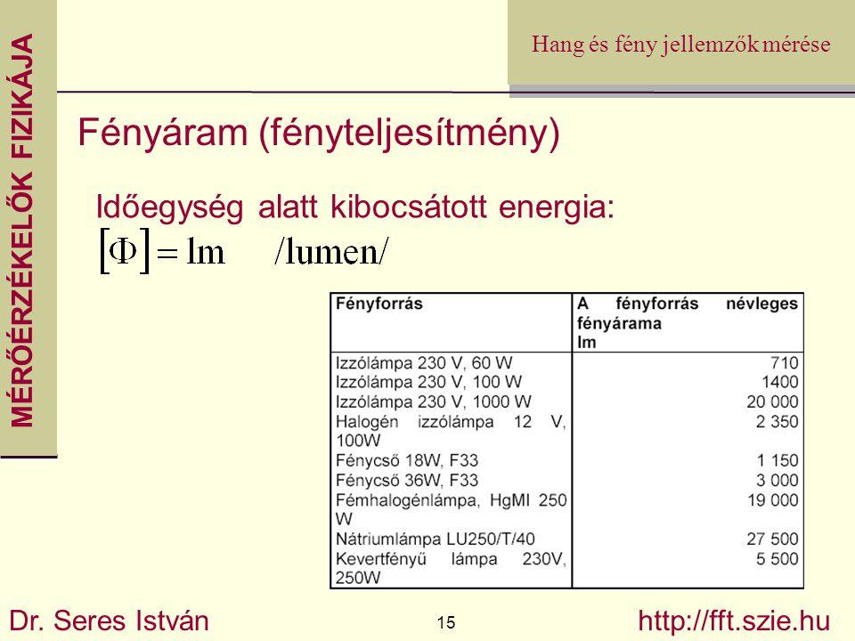 MÉRŐÉRZÉKELŐK FIZIKÁJA Dr. Seres István 15 http://fft.szie.hu Hang és fény jellemzők mérése Fényáram (fényteljesítmény) Időegység alatt kibocsátott en