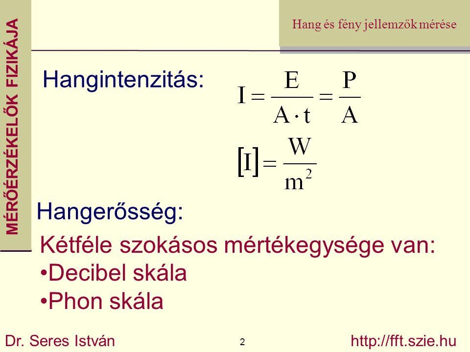 MÉRŐÉRZÉKELŐK FIZIKÁJA Dr. Seres István 2 http://fft.szie.hu Hang és fény jellemzők mérése Hangerősség: Kétféle szokásos mértékegysége van: Decibel sk