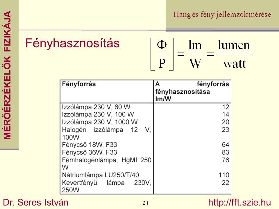 MÉRŐÉRZÉKELŐK FIZIKÁJA Dr. Seres István 21 http://fft.szie.hu Hang és fény jellemzők mérése Fényhasznosítás