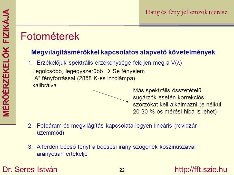 MÉRŐÉRZÉKELŐK FIZIKÁJA Dr. Seres István 22 http://fft.szie.hu Hang és fény jellemzők mérése Fotométerek Megvilágításmérőkkel kapcsolatos alapvető köve