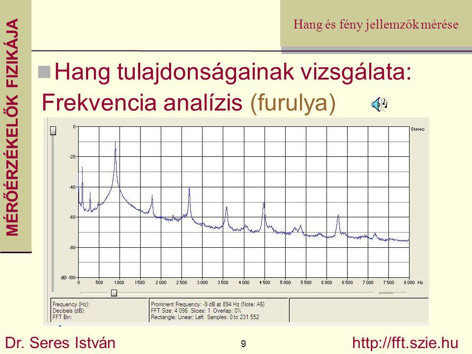 MÉRŐÉRZÉKELŐK FIZIKÁJA Dr. Seres István 9 http://fft.szie.hu Hang és fény jellemzők mérése Hang tulajdonságainak vizsgálata: Frekvencia analízis (furu