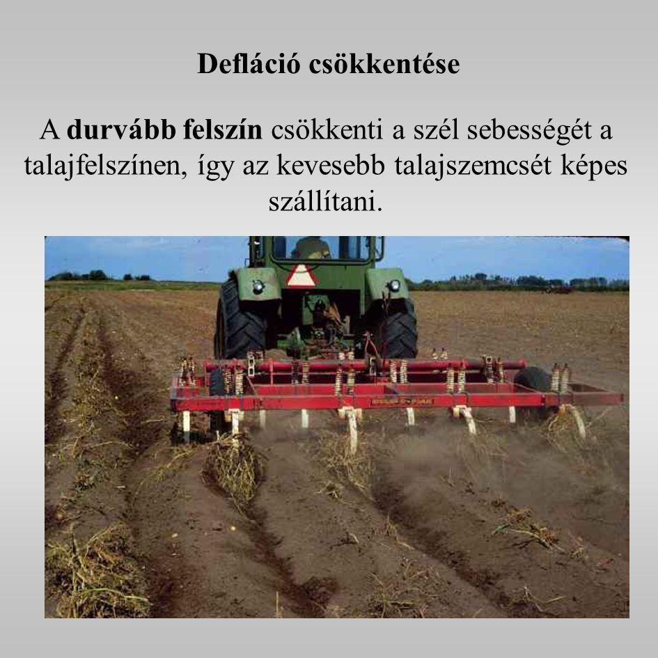A durvább felszín csökkenti a szél sebességét a talajfelszínen, így az kevesebb talajszemcsét képes szállítani.