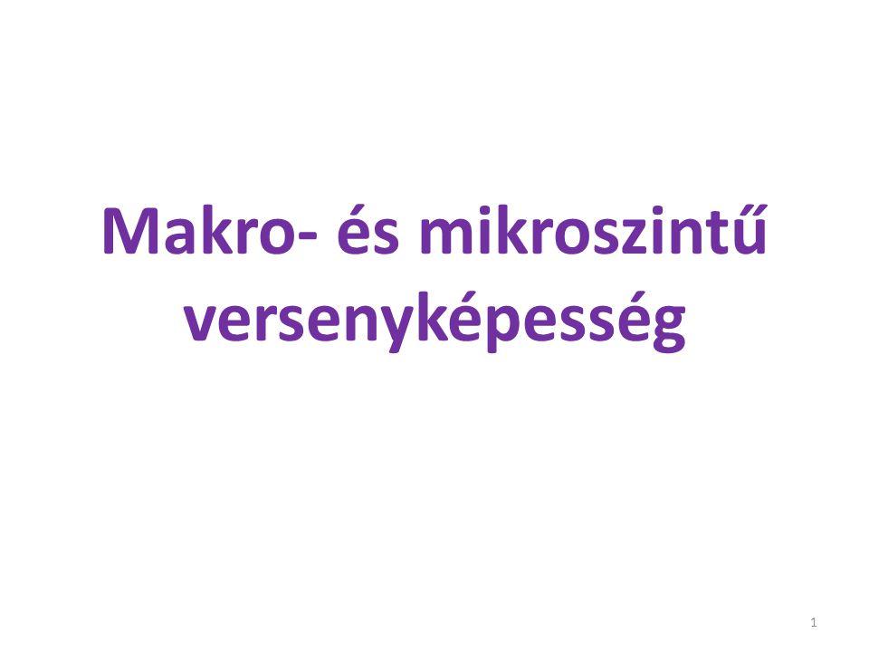 Makro- és mikroszintű versenyképesség 1