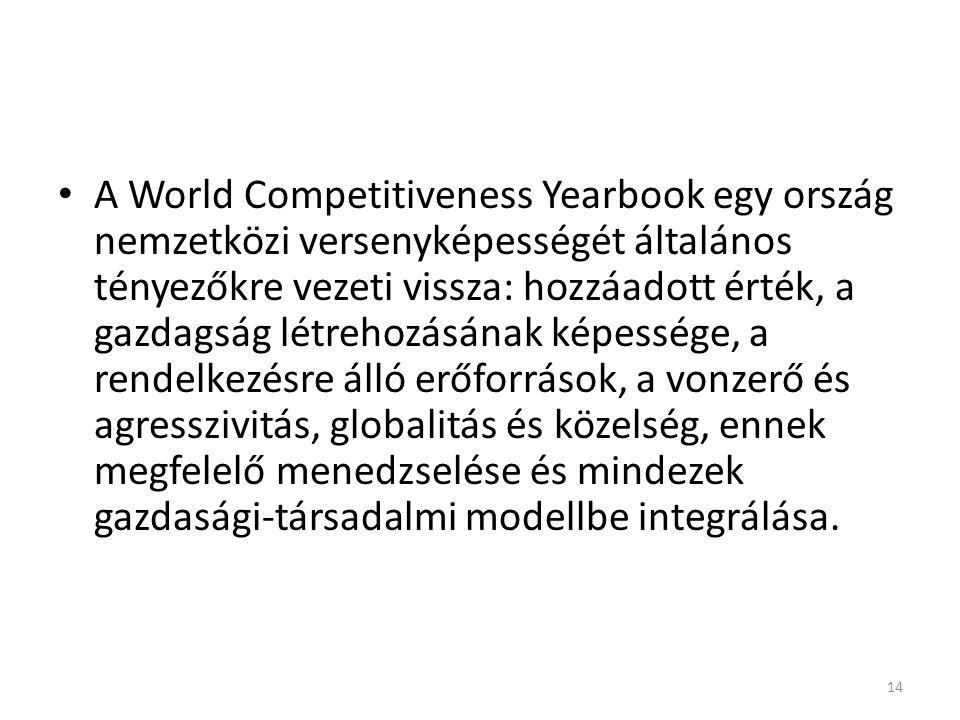 A World Competitiveness Yearbook egy ország nemzetközi versenyképességét általános tényezőkre vezeti vissza: hozzáadott érték, a gazdagság létrehozásá