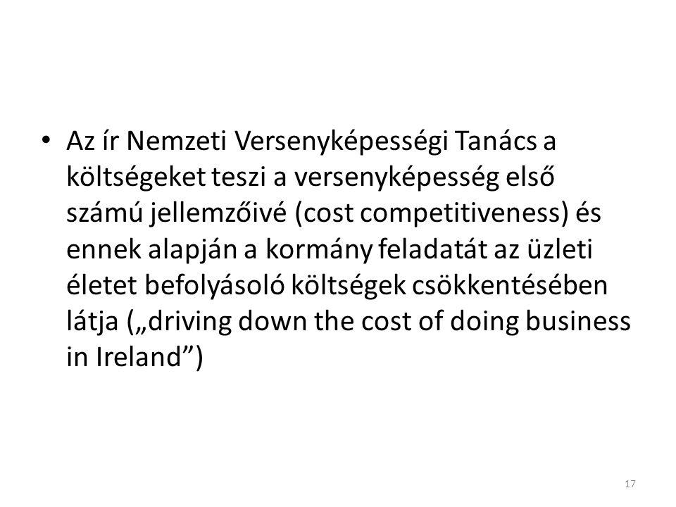 Az ír Nemzeti Versenyképességi Tanács a költségeket teszi a versenyképesség első számú jellemzőivé (cost competitiveness) és ennek alapján a kormány f